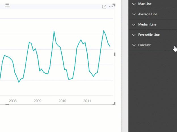 Power BI - Phân tích nâng cao với sự quen thuộc của Excel
