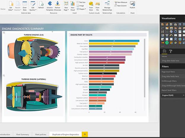 Power BI - Tạo báo cáo tương tác tùy chỉnh cho doanh nghiệp của bạn
